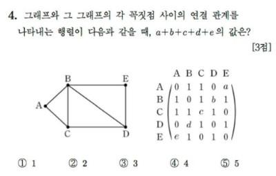 수학의수학_행렬