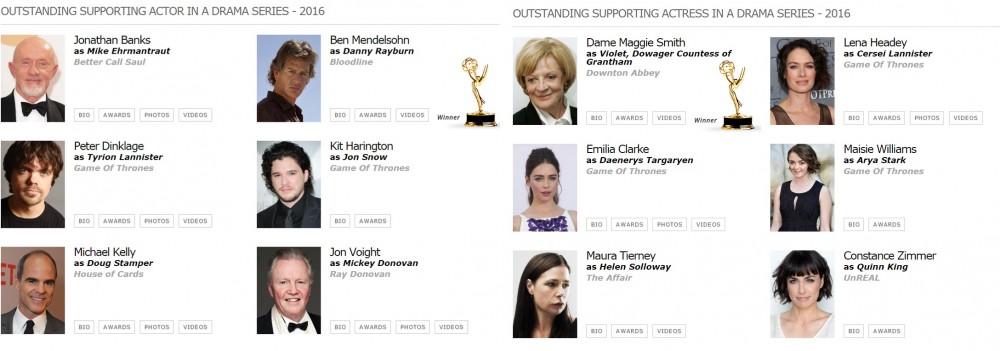 안타깝게도 5명의 배우들은 후보에 오른 것으로 만족하고 말았네요.